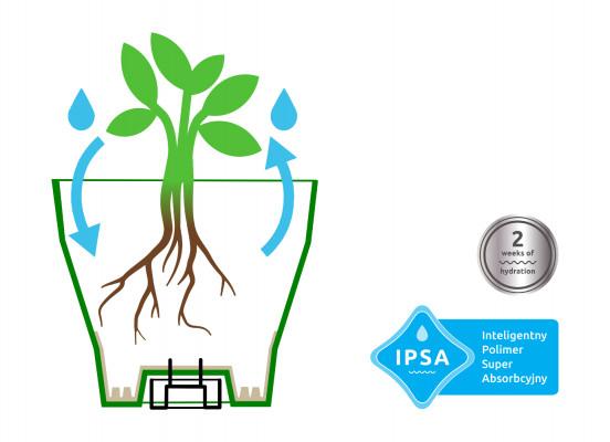 Magazynowanie wody i oddawanie wody przez system IPSA